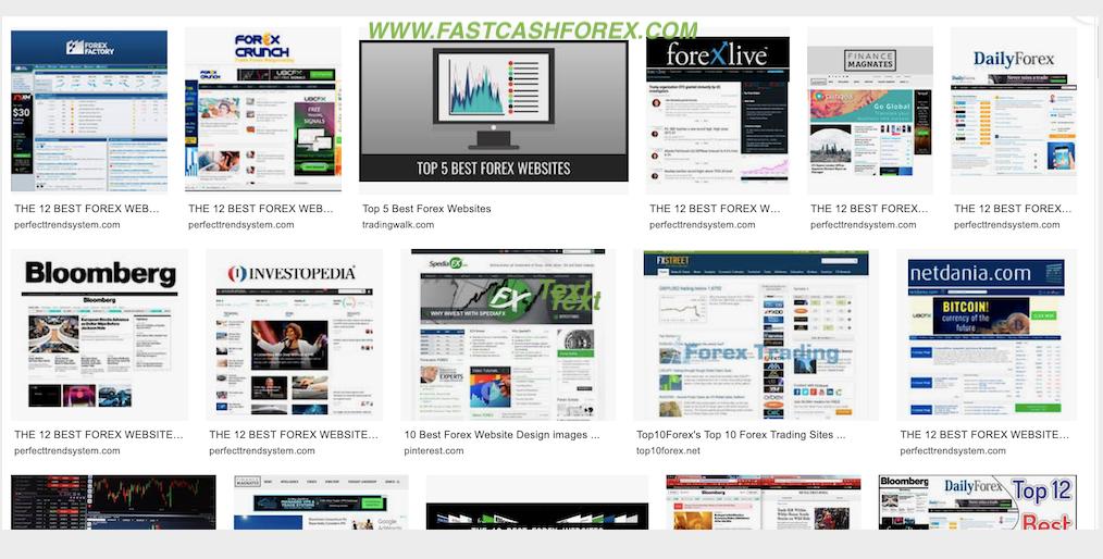 Forex Websites
