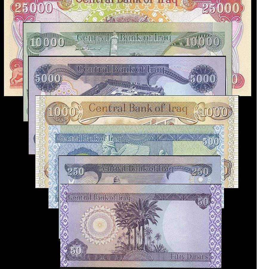 Iraqi Dinar News